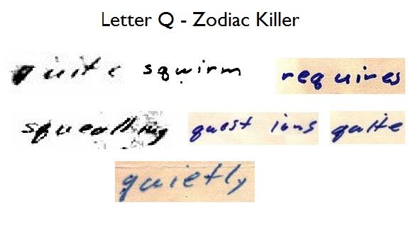 Letter Q Zodiac