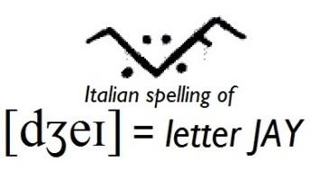Zodiac Killer symbol meaning