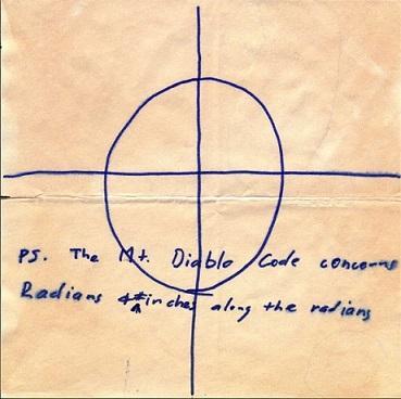 Mt Diablo cipher Zodiac clue