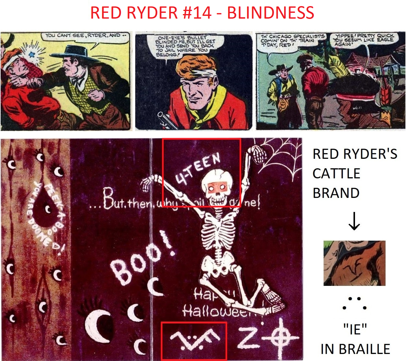 Zodiac Red Ryder braille